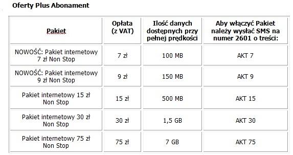 f7bde2abd7fc34 Plus: Nowe pakiety internetowe - bez obawy o koszty - Plus, Plus na ...