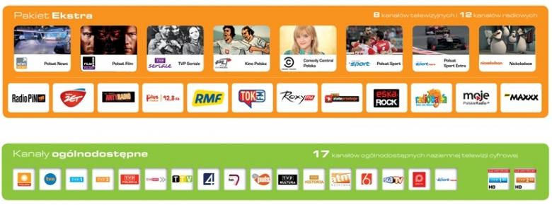 Telewizja Na Karte Polsat.Tv Mobilna W Cyfrowym Polsacie Na Kartę I Abonament Szczegóły