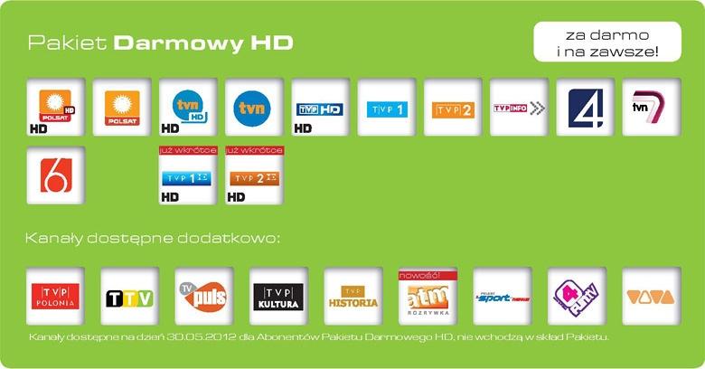 Telewizja Na Karte Polsat.Pakiet Darmowy Hd Cyfrowy Polsat Bez Umów Telewizja Cyfrowa